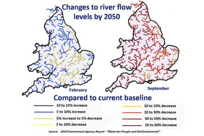 Changes to river flow levels by 2050