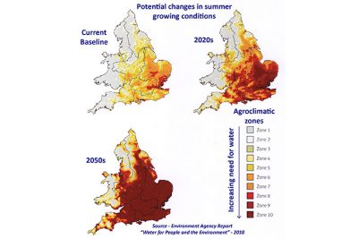 Potential changes in summer growing conditions